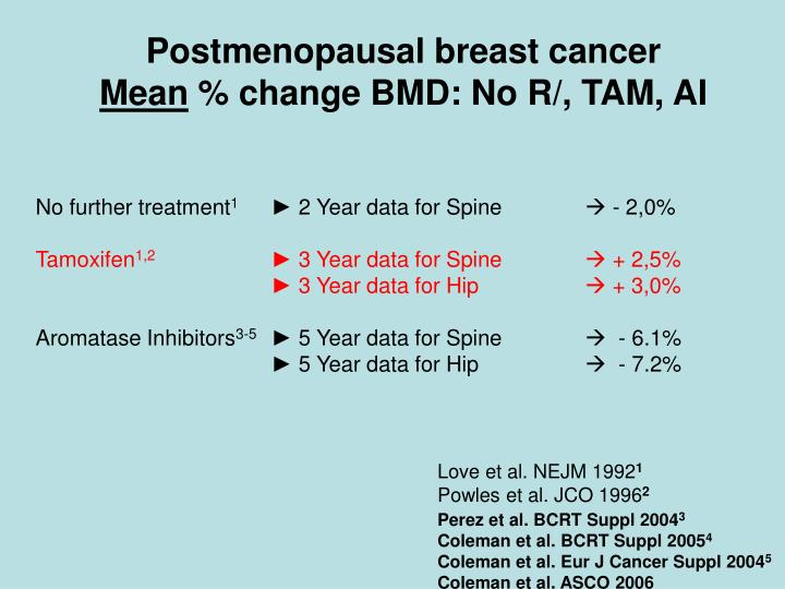 Postmenopausal breast cancer