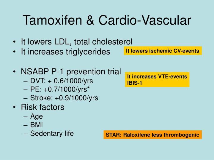 Tamoxifen & Cardio-Vascular
