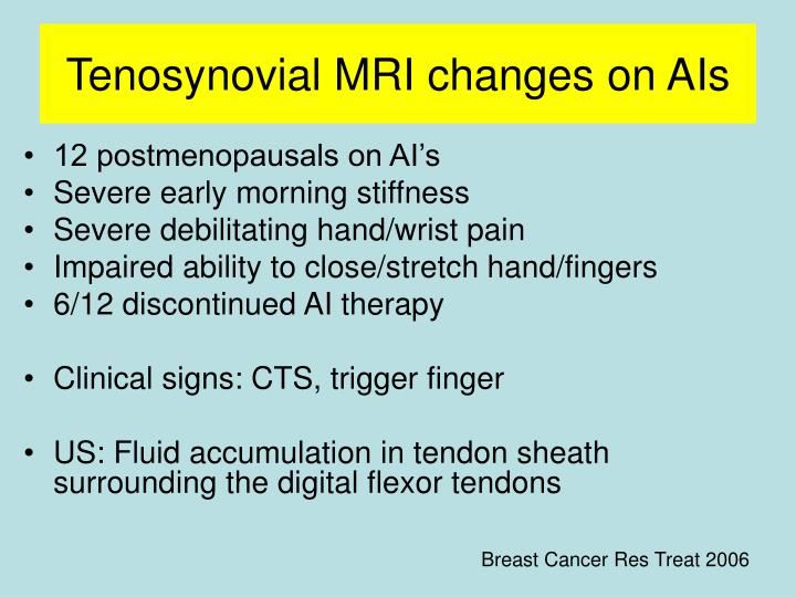 Tenosynovial MRI changes on AIs