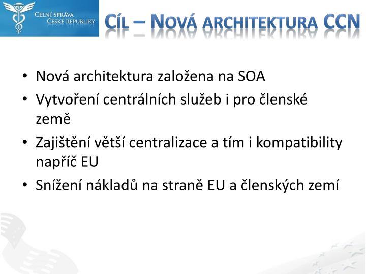 Cíl – Nová architektura CCN