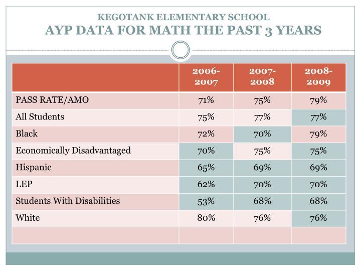 KEGOTANK ELEMENTARY SCHOOL