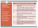 school board indicator action steps1