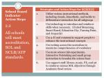 school board indicator action steps2