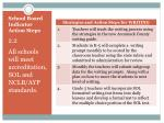 school board indicator action steps3