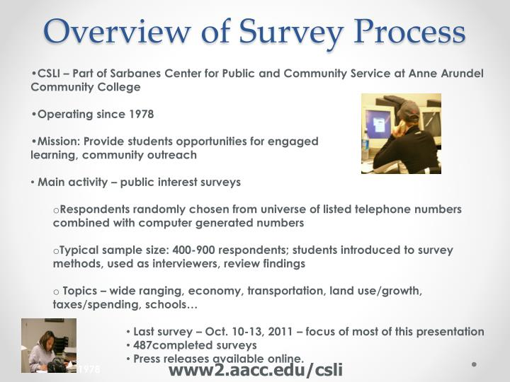 Overview of survey process