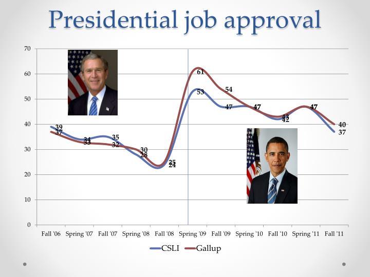 Presidential job approval