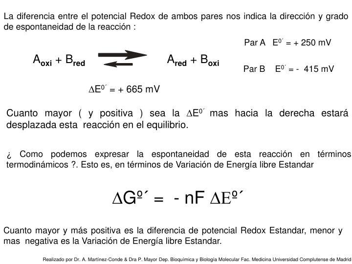 La diferencia entre el potencial Redox de ambos pares nos indica la dirección y grado de espontaneidad de la reacción :