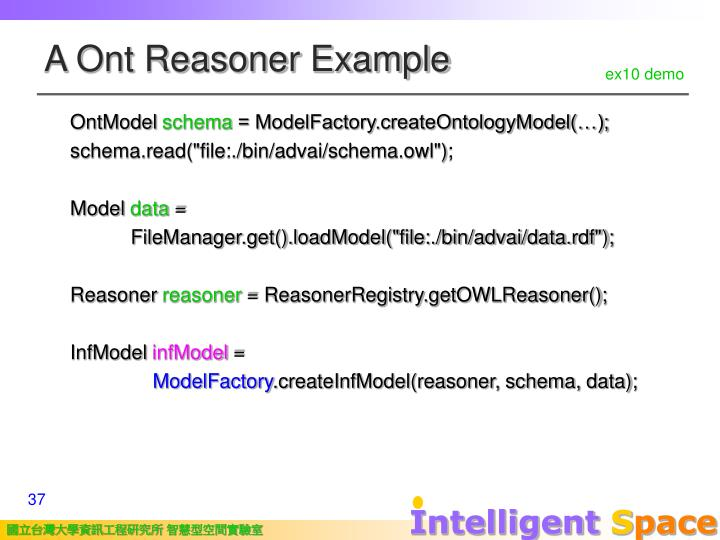 A Ont Reasoner Example