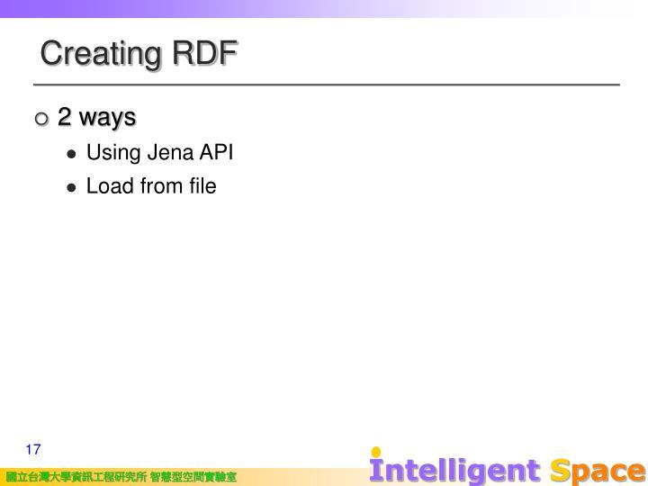 Creating RDF