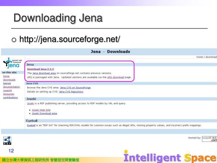 Downloading Jena