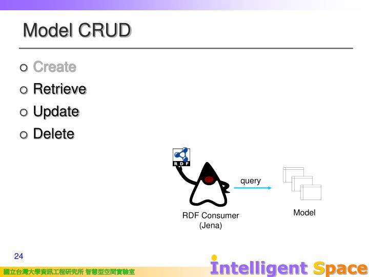 Model CRUD