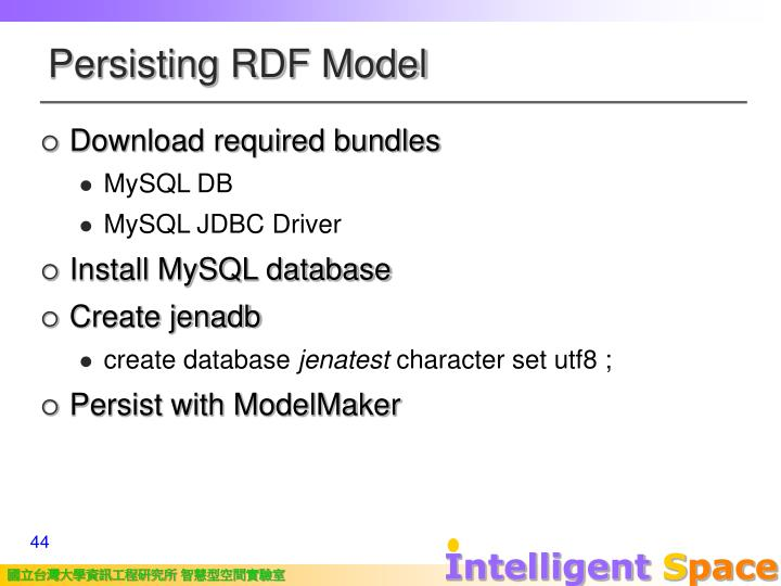 Persisting RDF Model