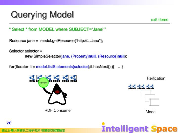 Querying Model
