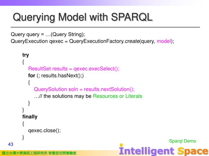 Querying Model with SPARQL