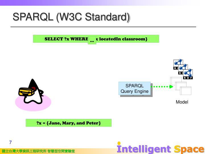 SPARQL (W3C Standard)