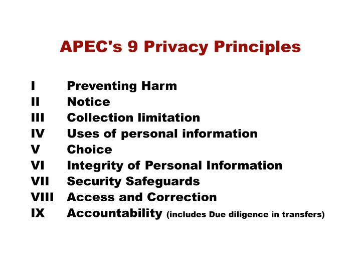 APEC's 9 Privacy Principles