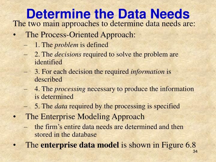 Determine the Data Needs