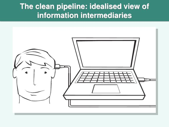 The clean pipeline: