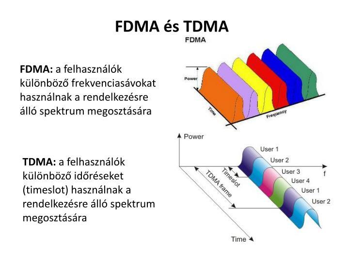 FDMA és TDMA