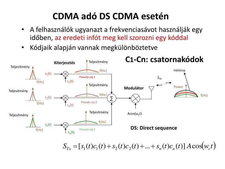 CDMA adó DS CDMA esetén