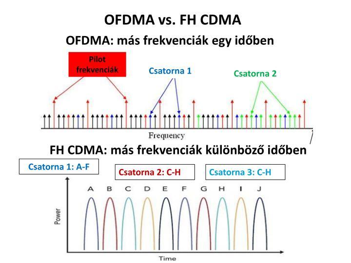 OFDMA vs. FH CDMA