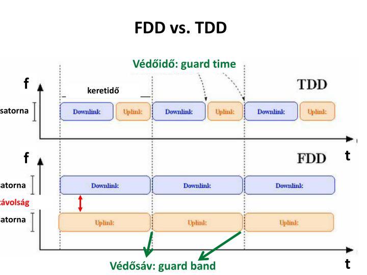 FDD vs. TDD