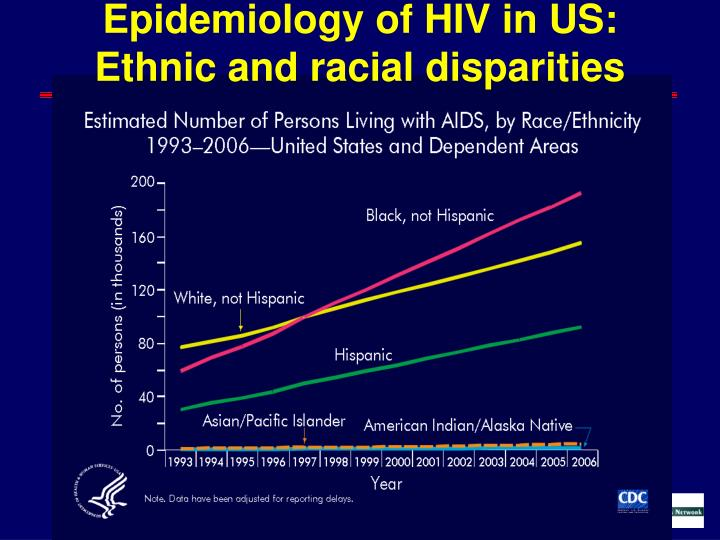 Epidemiology of HIV in US: Ethnic and racial disparities