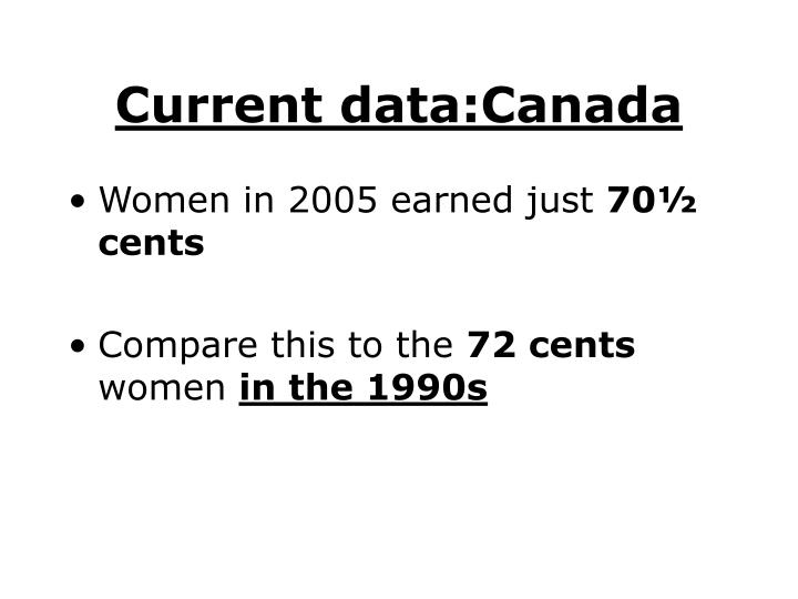 Current data:Canada
