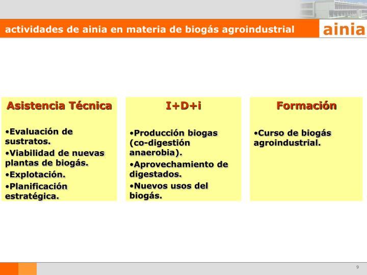 actividades de ainia en materia de biogás agroindustrial