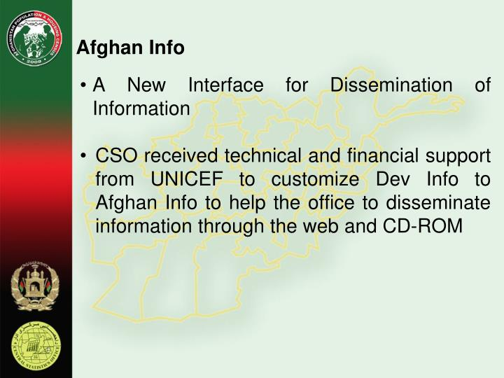 Afghan Info