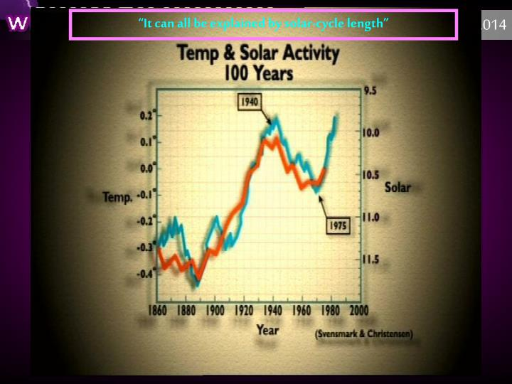 """It can all be explained by solar-cycle length"""