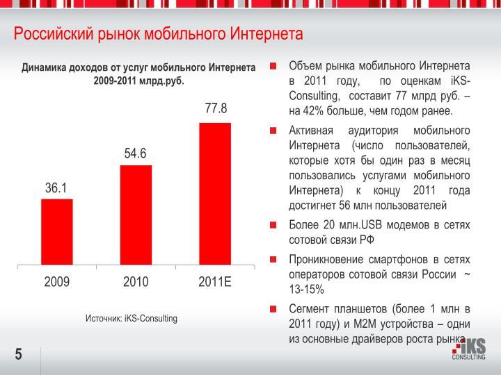 Российский рынок мобильного Интернета