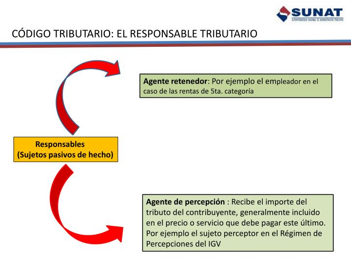 CÓDIGO TRIBUTARIO: EL RESPONSABLE TRIBUTARIO