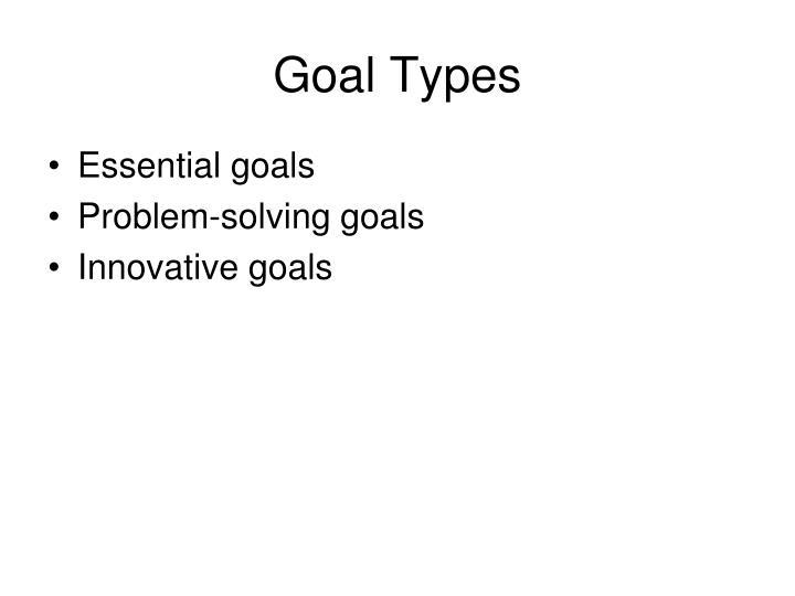 Goal Types