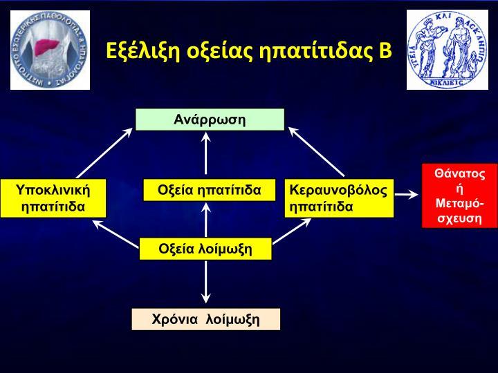 Εξέλιξη οξείας ηπατίτιδας Β