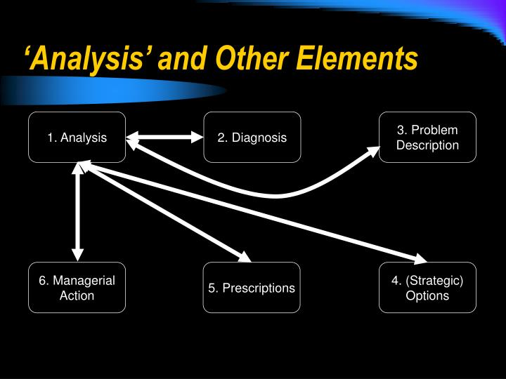 'Analysis' and Other Elements