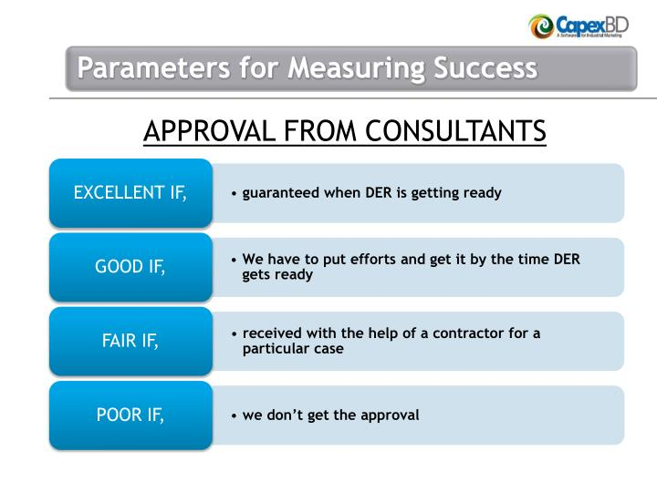 APPROVAL FROM CONSULTANTS