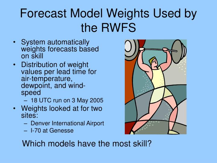 Forecast Model Weights Used by the RWFS