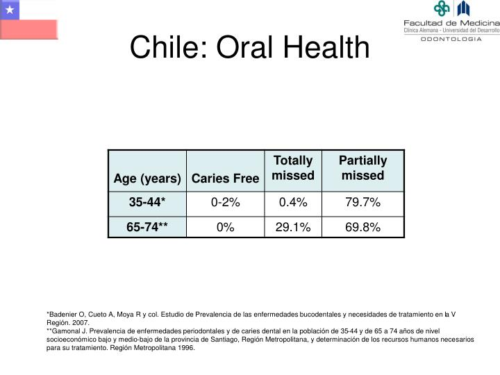 Chile: Oral Health