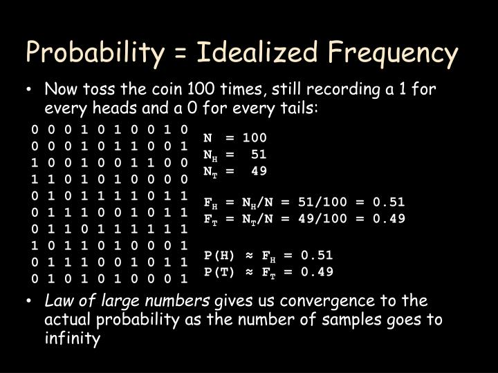 Probability = Idealized Frequency