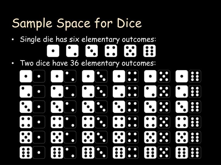 Sample Space for Dice