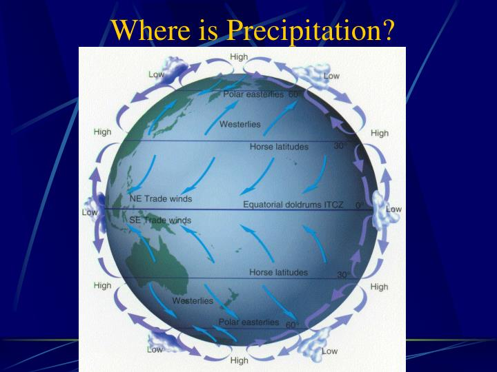 Where is Precipitation?