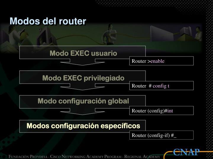 Modo EXEC usuario