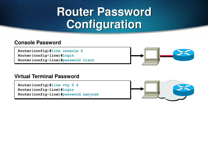 Router Password Configuration