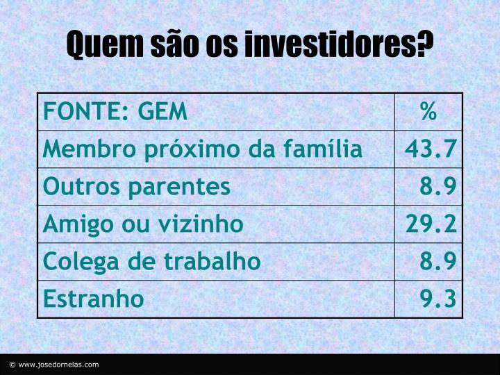 Quem são os investidores?