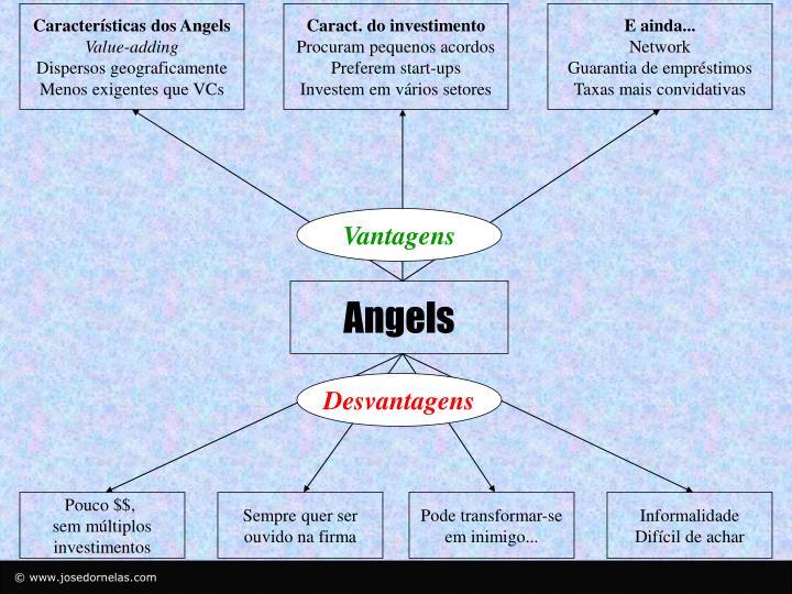 Características dos Angels