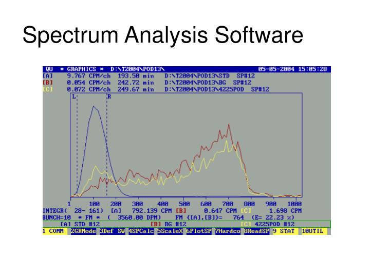 Spectrum Analysis Software