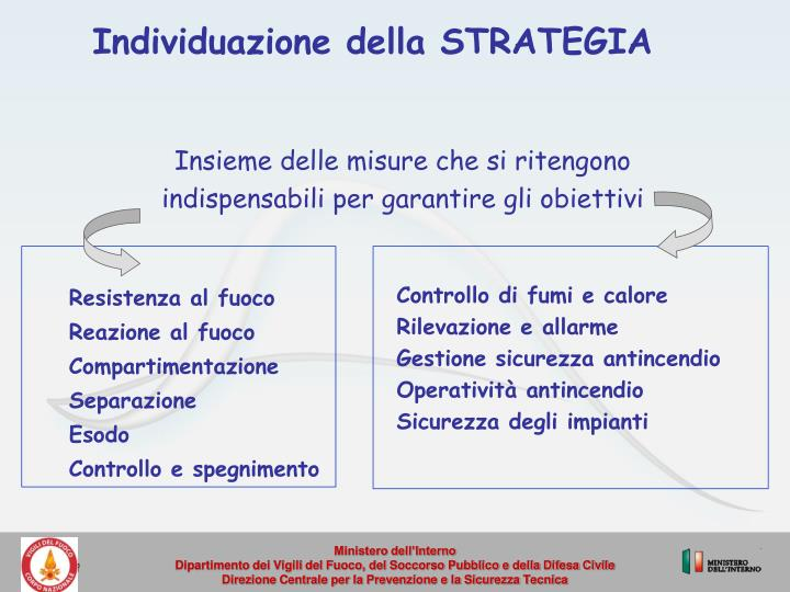 Individuazione della STRATEGIA