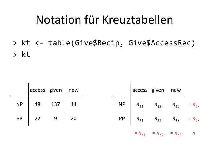Notation für Kreuztabellen