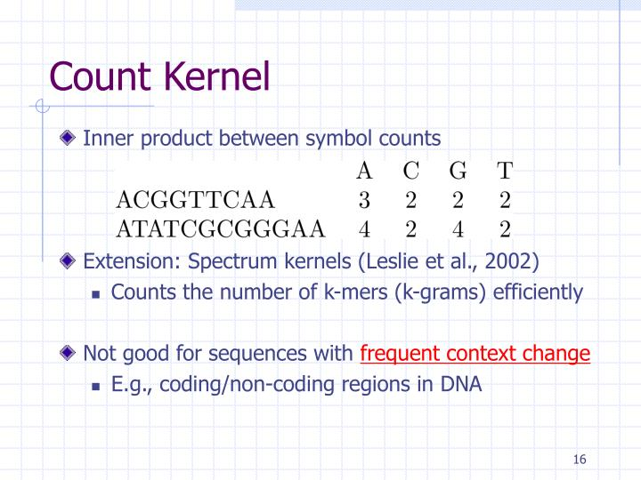 Count Kernel